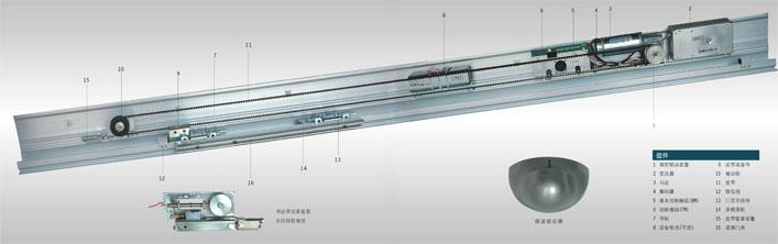 ES200平移自动门驱动装置