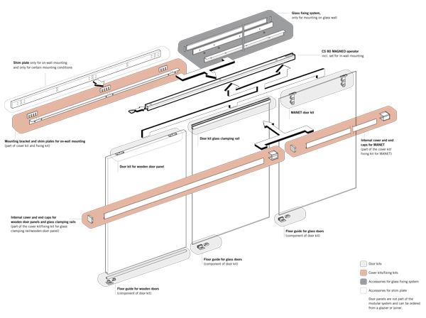 多玛磁悬浮自动门图纸