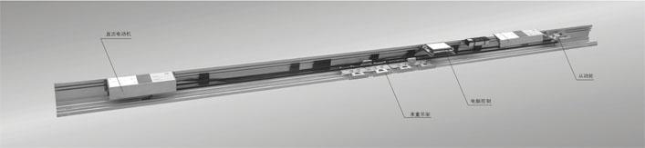 EC-HV平移门驱动装置 自动平移门机组价格