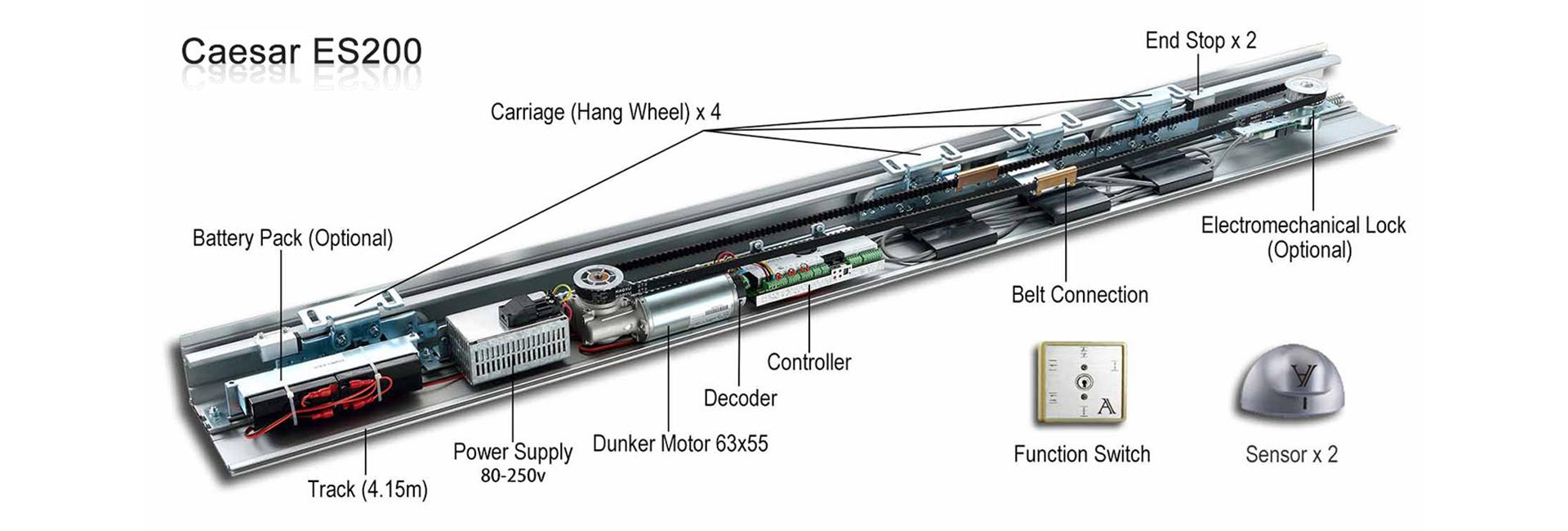 符合欧洲工业安全标准EN16005:2012的高端自动门机组