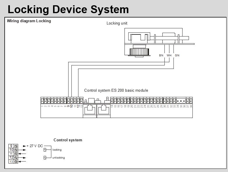 广州自动感应门厂家多玛自动门ES200接线安装指导