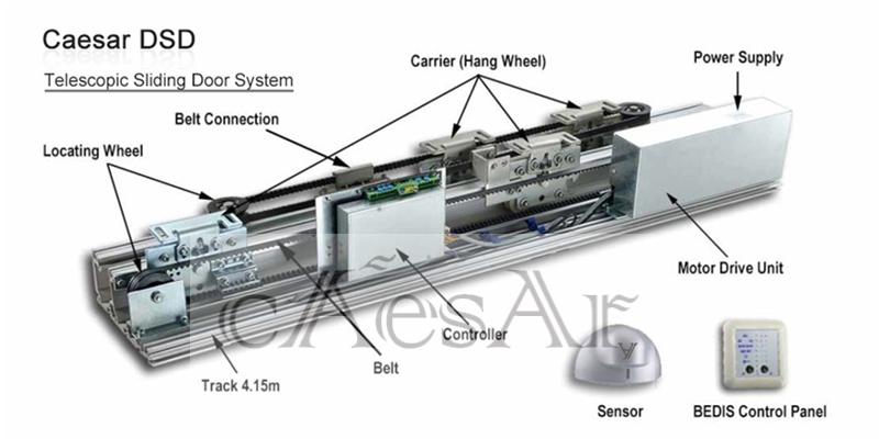 自动套叠感应门铝合金自动门使用客户满意反馈